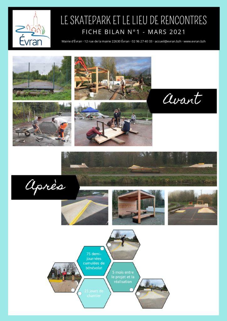 Skatepark Fiche bilan N°1 Evran
